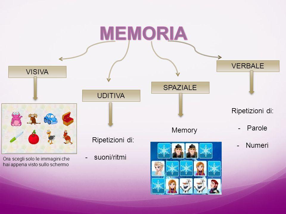 VISIVA SPAZIALE UDITIVA VERBALE Ripetizioni di: -suoni/ritmi Memory Ora scegli solo le immagini che hai appena visto sullo schermo Ripetizioni di: -Pa