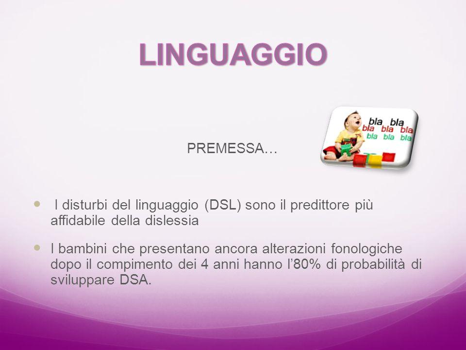 PREMESSA… I disturbi del linguaggio (DSL) sono il predittore più affidabile della dislessia I bambini che presentano ancora alterazioni fonologiche do