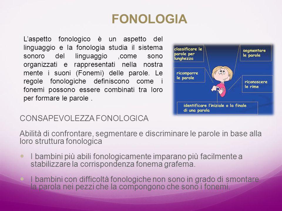 CONSAPEVOLEZZA FONOLOGICA Abilità di confrontare, segmentare e discriminare le parole in base alla loro struttura fonologica I bambini più abili fono