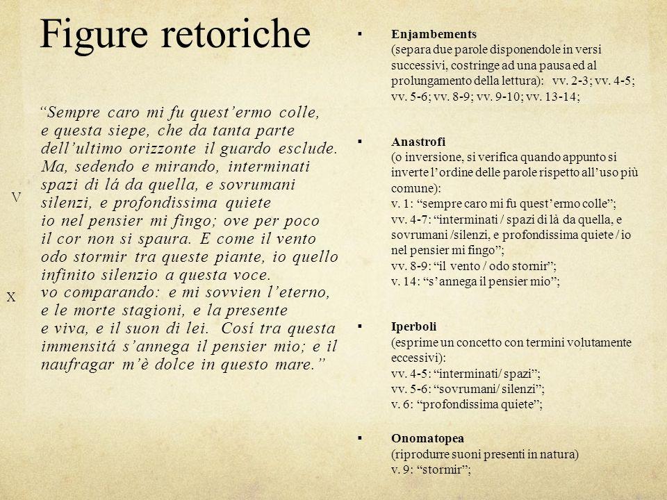 Figure retoriche  Enjambements (separa due parole disponendole in versi successivi, costringe ad una pausa ed al prolungamento della lettura): vv. 2-