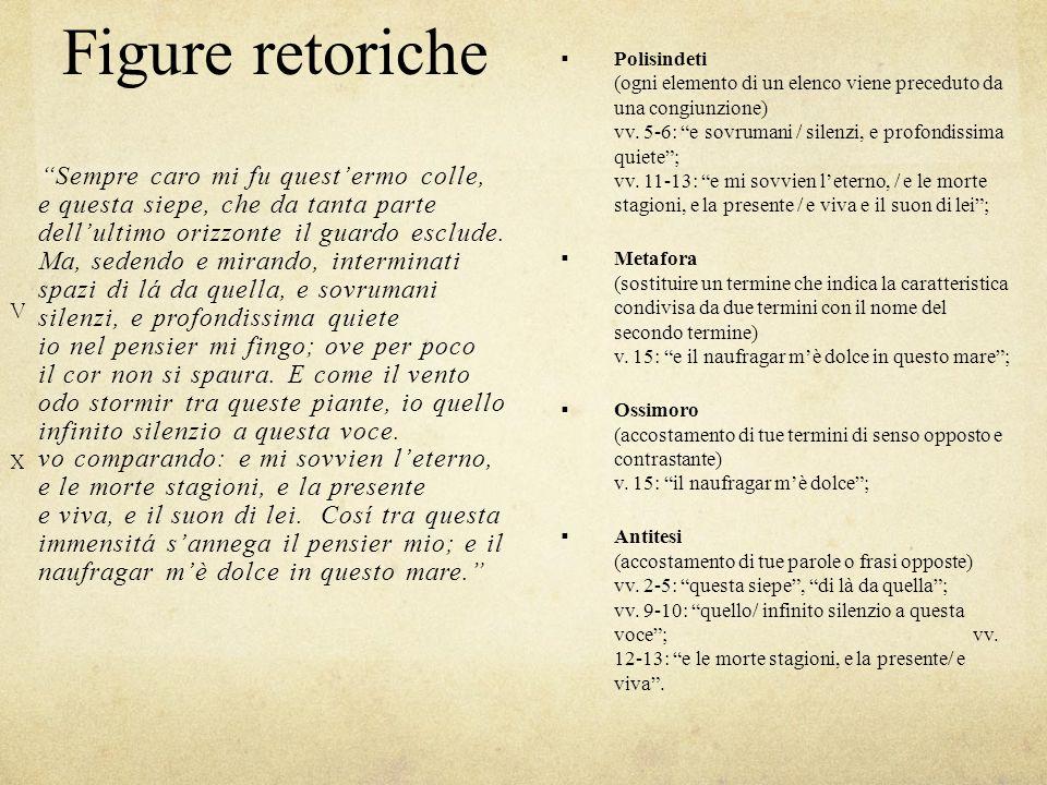  Allitterazioni (ripetizioni degli stessi suoni all'inizio o alla fine di più parole) della /s/ : vv.