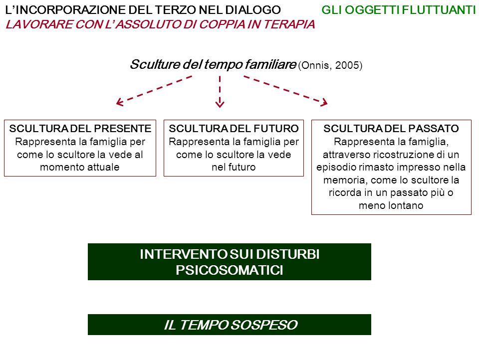 L'INCORPORAZIONE DEL TERZO NEL DIALOGO LAVORARE CON L'ASSOLUTO DI COPPIA IN TERAPIA GLI OGGETTI FLUTTUANTI Sculture del tempo familiare (Onnis, 2005)