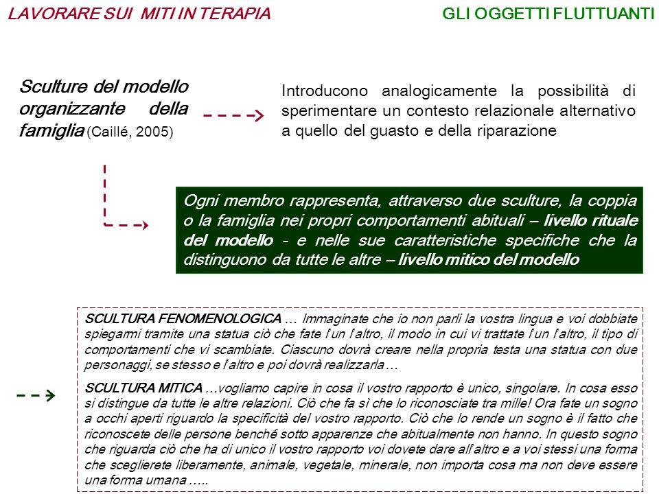 Sculture del modello organizzante della famiglia (Caillé, 2005) GLI OGGETTI FLUTTUANTI Ogni membro rappresenta, attraverso due sculture, la coppia o l