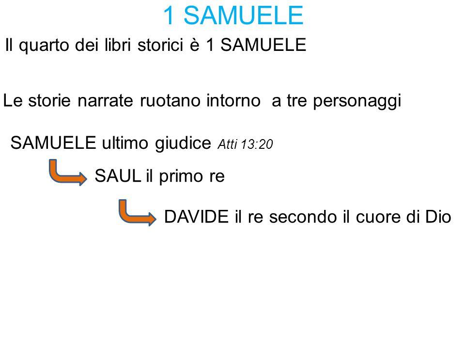 1 SAMUELE Il quarto dei libri storici è 1 SAMUELE Le storie narrate ruotano intorno a tre personaggi SAUL il primo re DAVIDE il re secondo il cuore di