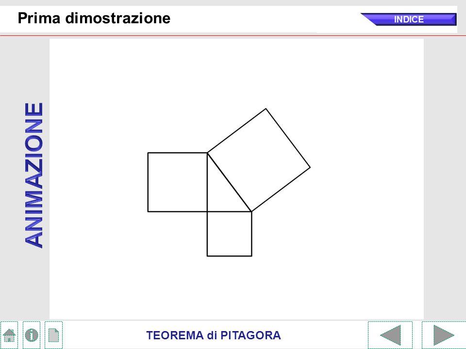 Adesso tocca a voi.Cosa mostra il confronto fra i due quadrati.