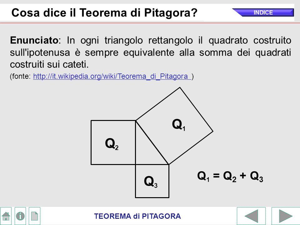 TEOREMA di PITAGORA Come si disegna un triangolo rettangolo?