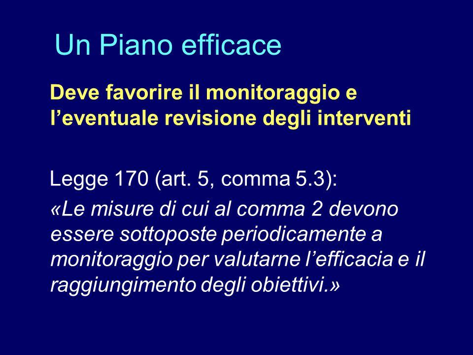Costruire il Piano Didattico Personalizzato Presentazione (Patrizio Tressoldi) Introduzione (Flavio Fogarolo) CAP.