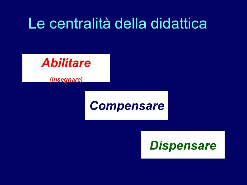 Compensare Dispensare Misure dispensative Strumenti compensativi Le misure dispensative rappresentano una presa d atto della situazione ma non modificano le competenze.