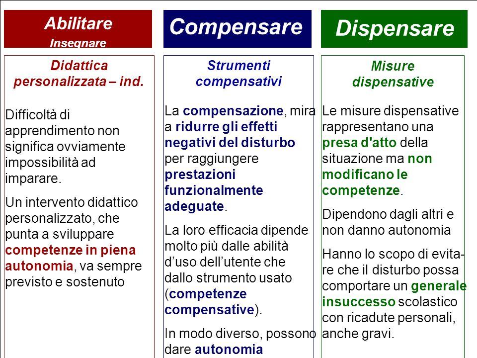 Compensare Dispensare Misure dispensative Strumenti compensativi Le misure dispensative rappresentano una presa d'atto della situazione ma non modific