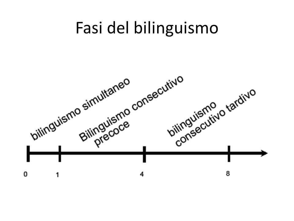 Fasi del bilinguismo