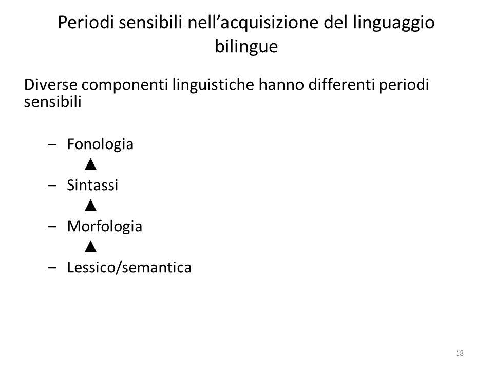 18 Periodi sensibili nell'acquisizione del linguaggio bilingue Diverse componenti linguistiche hanno differenti periodi sensibili –Fonologia ▲ –Sintas