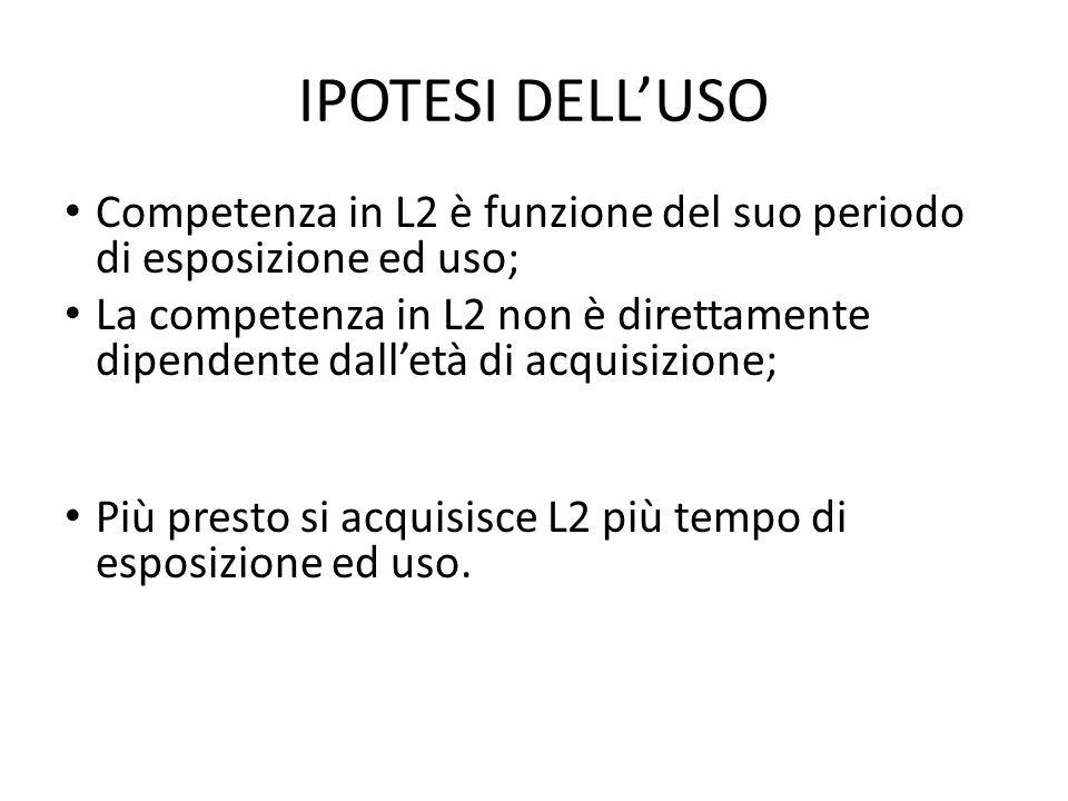 IPOTESI DELL'USO Competenza in L2 è funzione del suo periodo di esposizione ed uso; La competenza in L2 non è direttamente dipendente dall'età di acquisizione; Più presto si acquisisce L2 più tempo di esposizione ed uso.