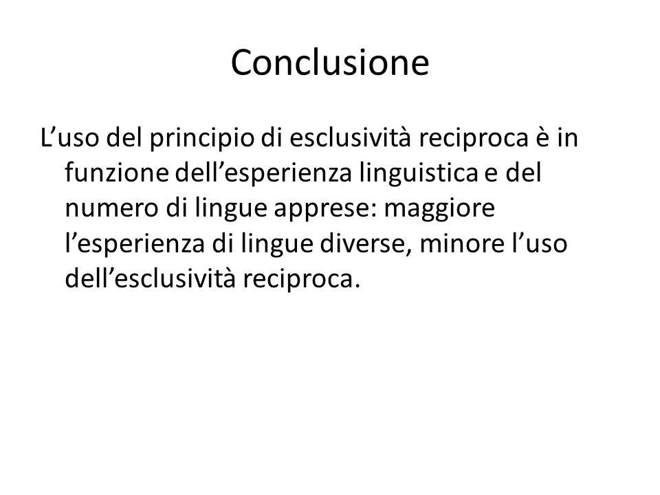 Conclusione L'uso del principio di esclusività reciproca è in funzione dell'esperienza linguistica e del numero di lingue apprese: maggiore l'esperienza di lingue diverse, minore l'uso dell'esclusività reciproca.