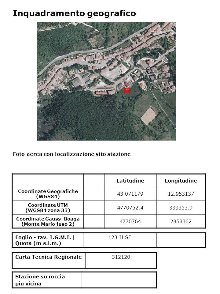 Foto aerea con localizzazione sito stazione Foglio - tav. I.G.M.I. | Quota (m s.l.m.) 123 II SE Inquadramento geografico LatitudineLongitudine Coordin