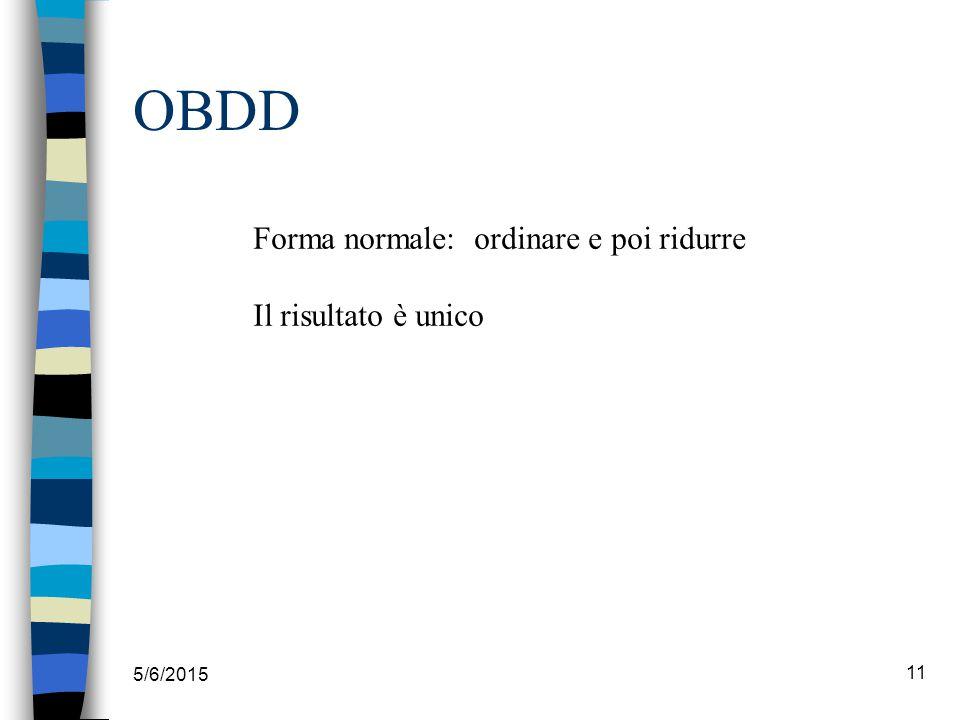 5/6/2015 11 OBDD Forma normale: ordinare e poi ridurre Il risultato è unico