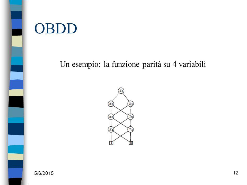 5/6/2015 12 OBDD Un esempio: la funzione parità su 4 variabili