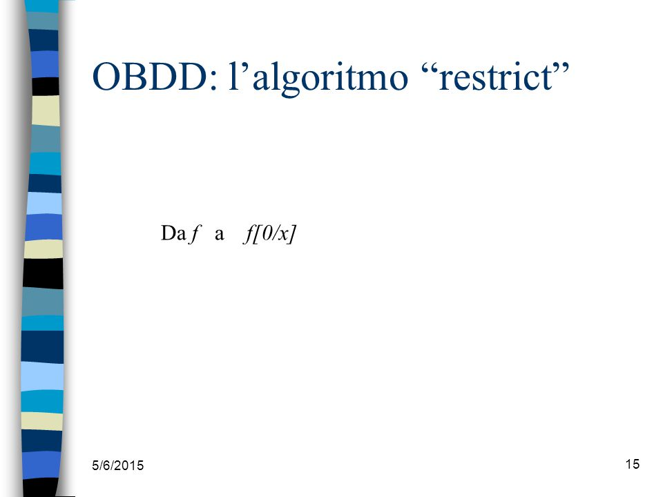 5/6/2015 15 OBDD: l'algoritmo restrict Da f a f[0/x]