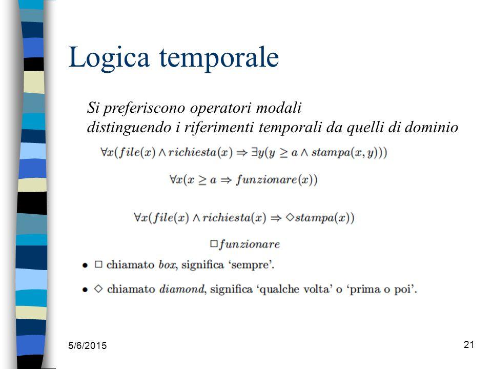 5/6/2015 21 Logica temporale Si preferiscono operatori modali distinguendo i riferimenti temporali da quelli di dominio