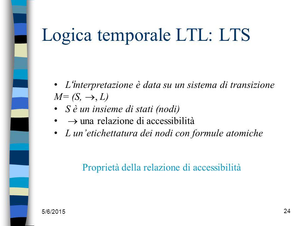 5/6/2015 24 Logica temporale LTL: LTS L 'i nterpretazione è data su un sistema di transizione M= (S, , L) S è un insieme di stati (nodi)  una relazi