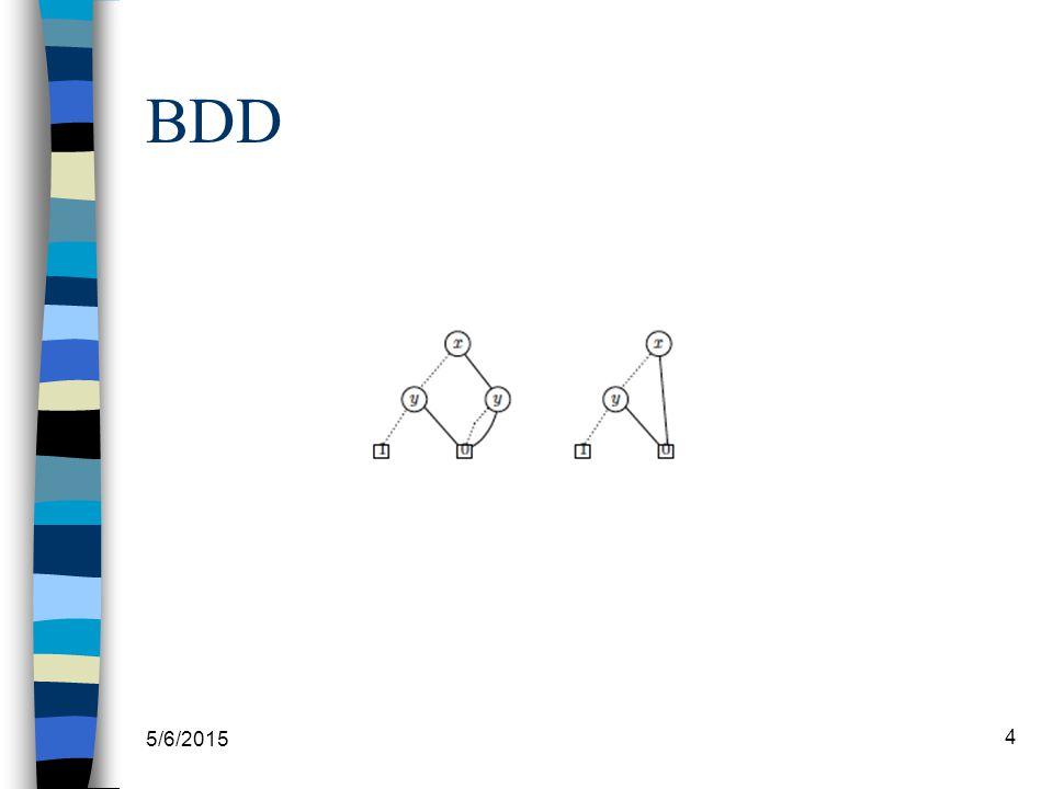 5/6/2015 15 OBDD: l'algoritmo restrict Da f a f[0/x]