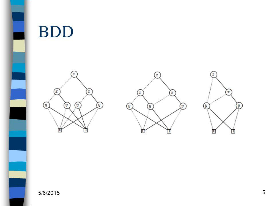 5/6/2015 6 BDD Rimuovere i terminali duplicati Rimuovere i test ridondanti Rimuovere i non terminali duplicati
