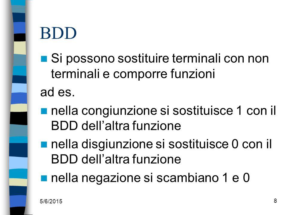 5/6/2015 8 BDD Si possono sostituire terminali con non terminali e comporre funzioni ad es. nella congiunzione si sostituisce 1 con il BDD dell'altra
