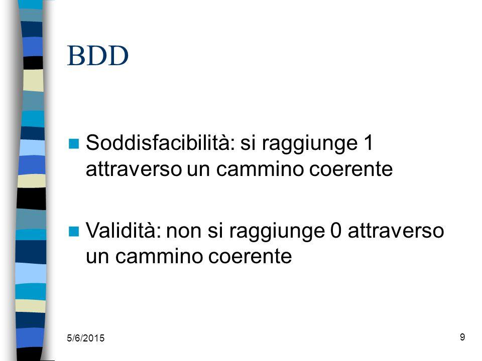5/6/2015 9 BDD Soddisfacibilità: si raggiunge 1 attraverso un cammino coerente Validità: non si raggiunge 0 attraverso un cammino coerente
