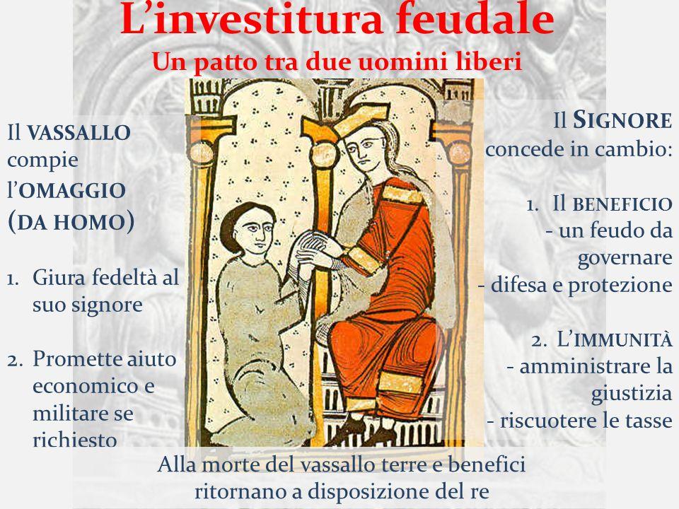 L'investitura feudale Un patto tra due uomini liberi Il VASSALLO compie l' OMAGGIO ( DA HOMO ) 1.Giura fedeltà al suo signore 2.Promette aiuto economi