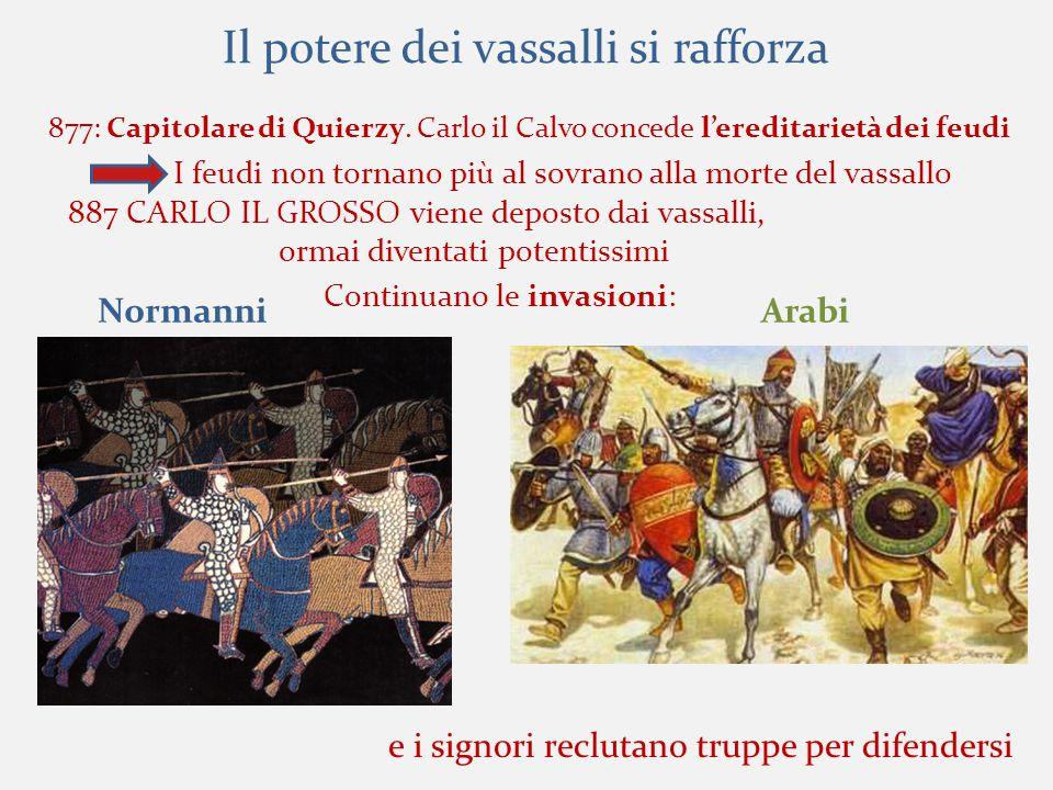 Il potere dei vassalli si rafforza 877: Capitolare di Quierzy. Carlo il Calvo concede l'ereditarietà dei feudi I feudi non tornano più al sovrano alla