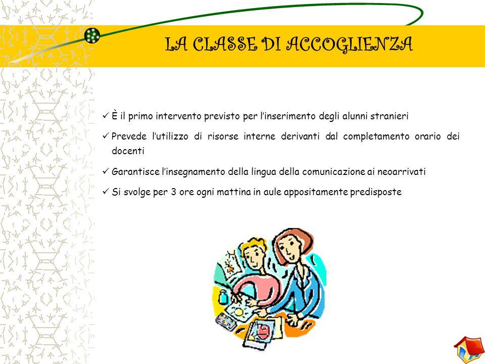 LA CLASSE DI ACCOGLIENZA È il primo intervento previsto per l'inserimento degli alunni stranieri Prevede l'utilizzo di risorse interne derivanti dal c