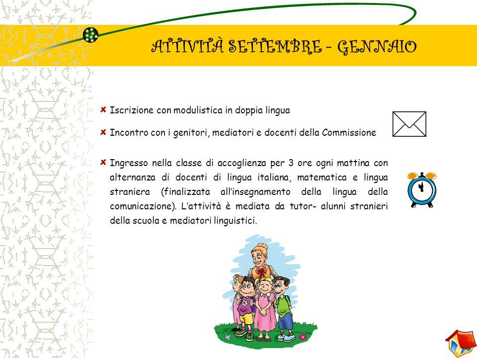 ATTIVITÀ SETTEMBRE - GENNAIO Incontro con i genitori, mediatori e docenti della Commissione Ingresso nella classe di accoglienza per 3 ore ogni mattin