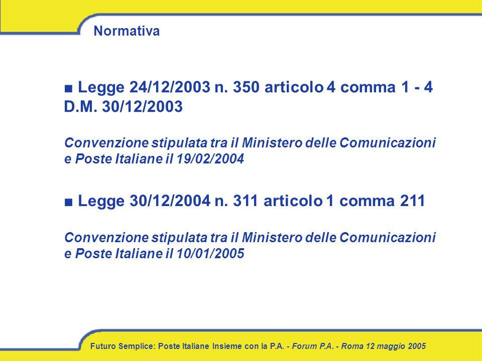 Normativa ■ Legge 24/12/2003 n. 350 articolo 4 comma 1 - 4 D.M. 30/12/2003 Convenzione stipulata tra il Ministero delle Comunicazioni e Poste Italiane