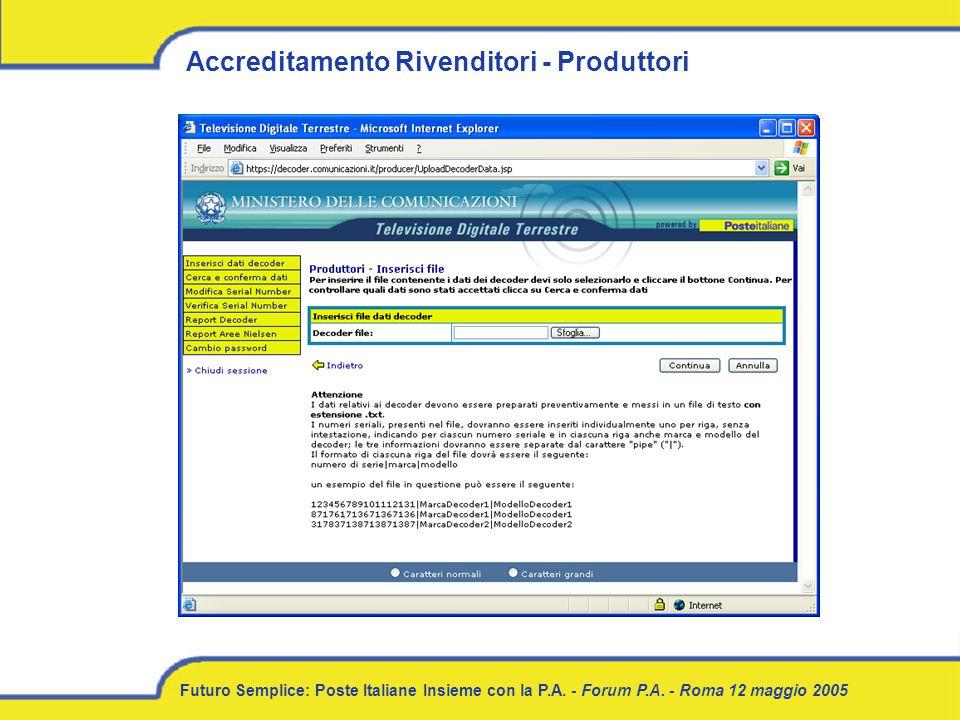 Futuro Semplice: Poste Italiane Insieme con la P.A. - Forum P.A. - Roma 12 maggio 2005 Accreditamento Rivenditori - Produttori