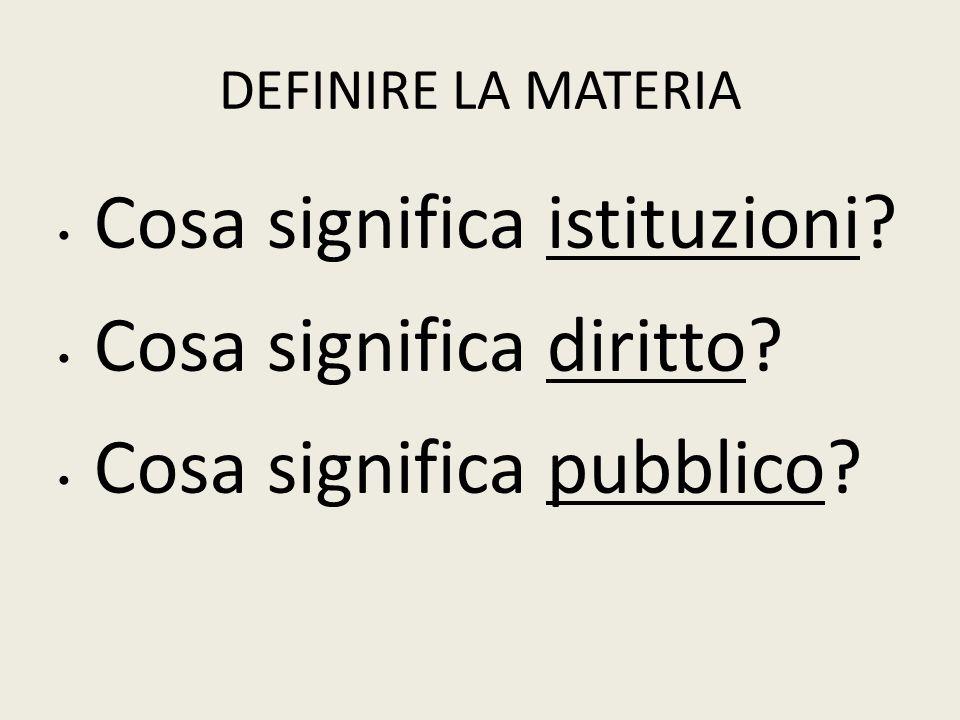 DEFINIRE LA MATERIA Cosa significa istituzioni? Cosa significa diritto? Cosa significa pubblico?