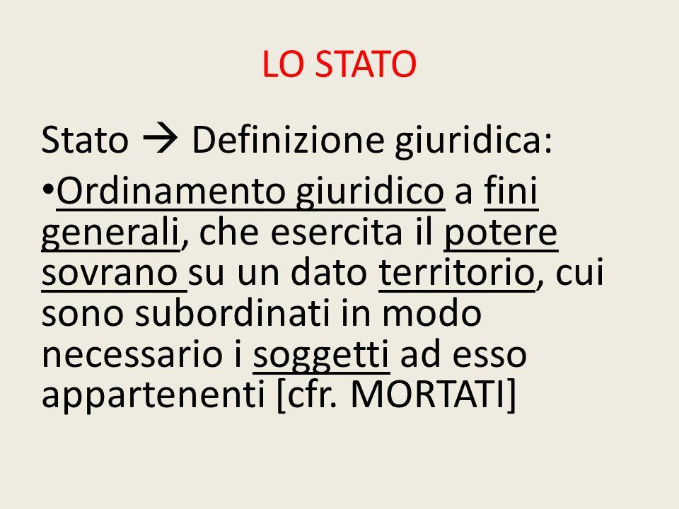 LO STATO Stato  Definizione giuridica: Ordinamento giuridico a fini generali, che esercita il potere sovrano su un dato territorio, cui sono subordin
