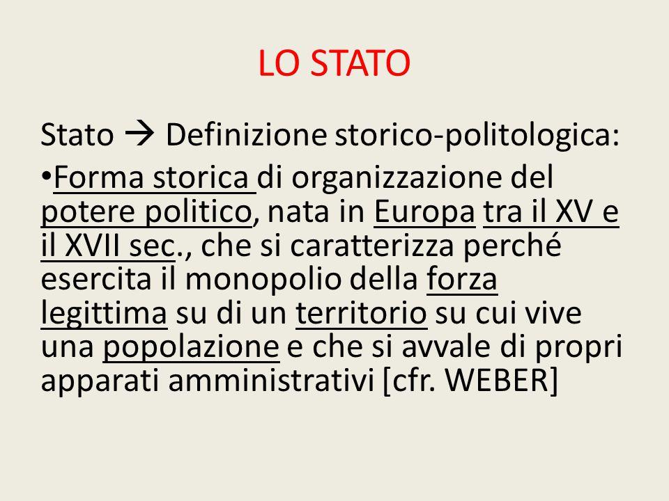 LO STATO Stato  Definizione storico-politologica: Forma storica di organizzazione del potere politico, nata in Europa tra il XV e il XVII sec., che s