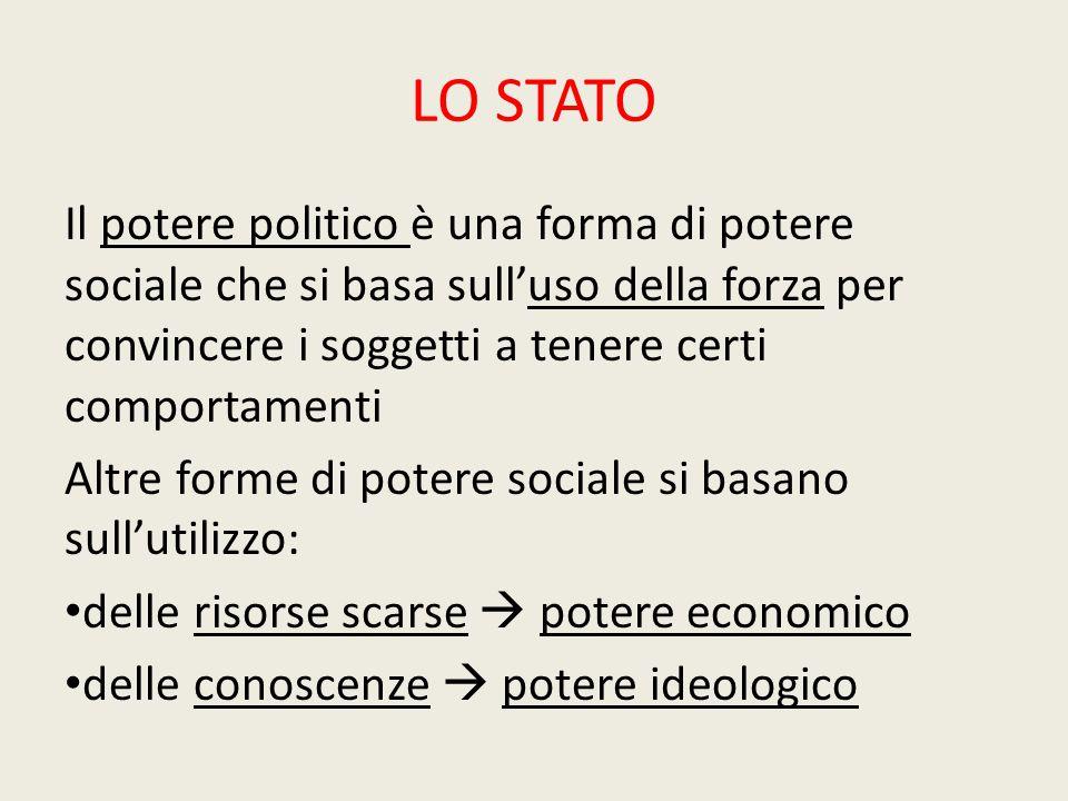 LO STATO Il potere politico è una forma di potere sociale che si basa sull'uso della forza per convincere i soggetti a tenere certi comportamenti Altr