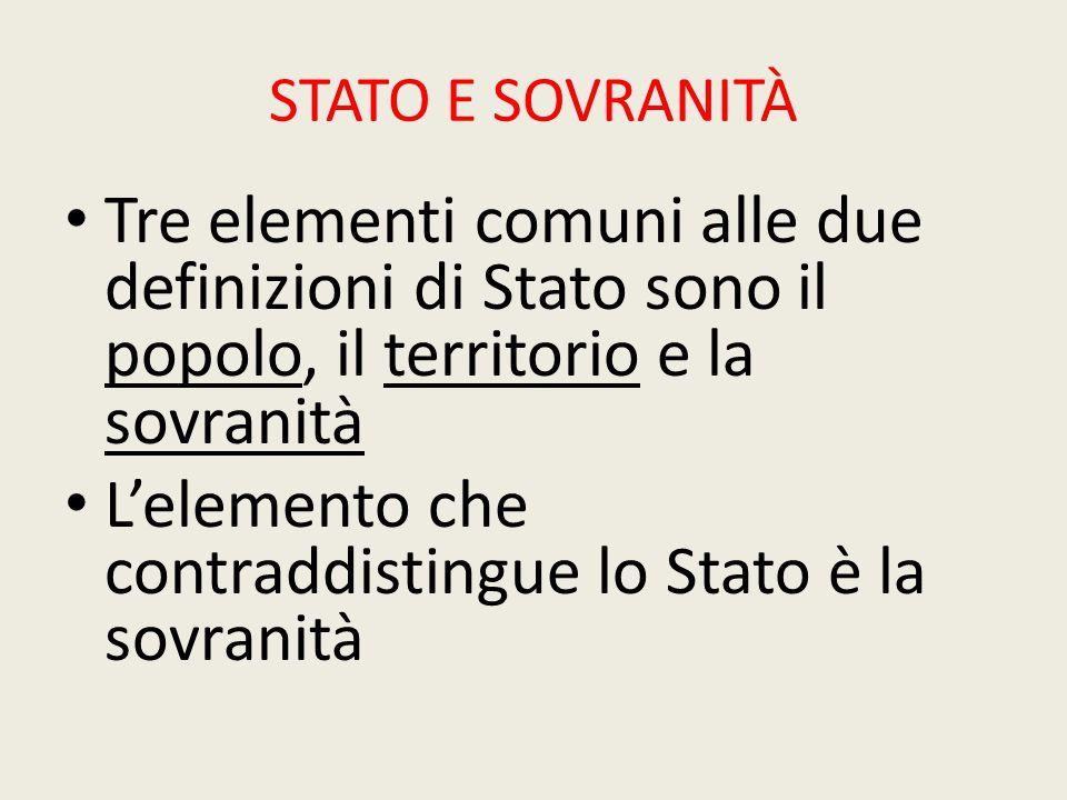 STATO E SOVRANITÀ Tre elementi comuni alle due definizioni di Stato sono il popolo, il territorio e la sovranità L'elemento che contraddistingue lo St