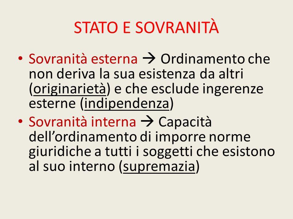 STATO E SOVRANITÀ Sovranità esterna  Ordinamento che non deriva la sua esistenza da altri (originarietà) e che esclude ingerenze esterne (indipendenz