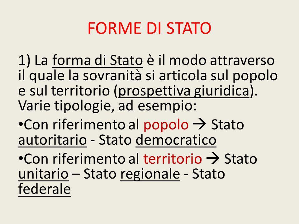 FORME DI STATO 1) La forma di Stato è il modo attraverso il quale la sovranità si articola sul popolo e sul territorio (prospettiva giuridica). Varie