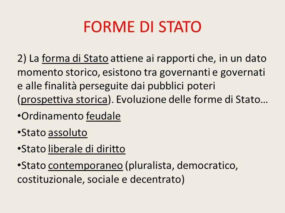 FORME DI STATO 2) La forma di Stato attiene ai rapporti che, in un dato momento storico, esistono tra governanti e governati e alle finalità perseguit