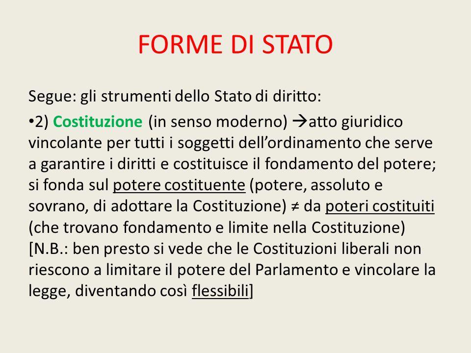 FORME DI STATO Segue: gli strumenti dello Stato di diritto: 2) Costituzione (in senso moderno)  atto giuridico vincolante per tutti i soggetti dell'o