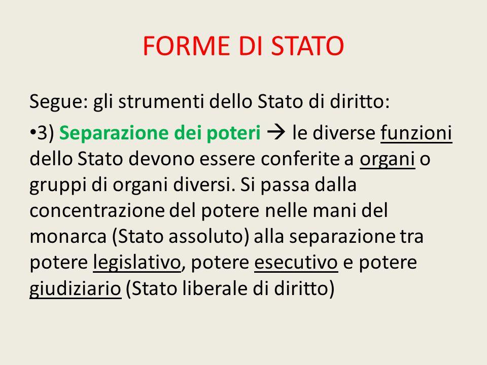 FORME DI STATO Segue: gli strumenti dello Stato di diritto: 3) Separazione dei poteri  le diverse funzioni dello Stato devono essere conferite a orga