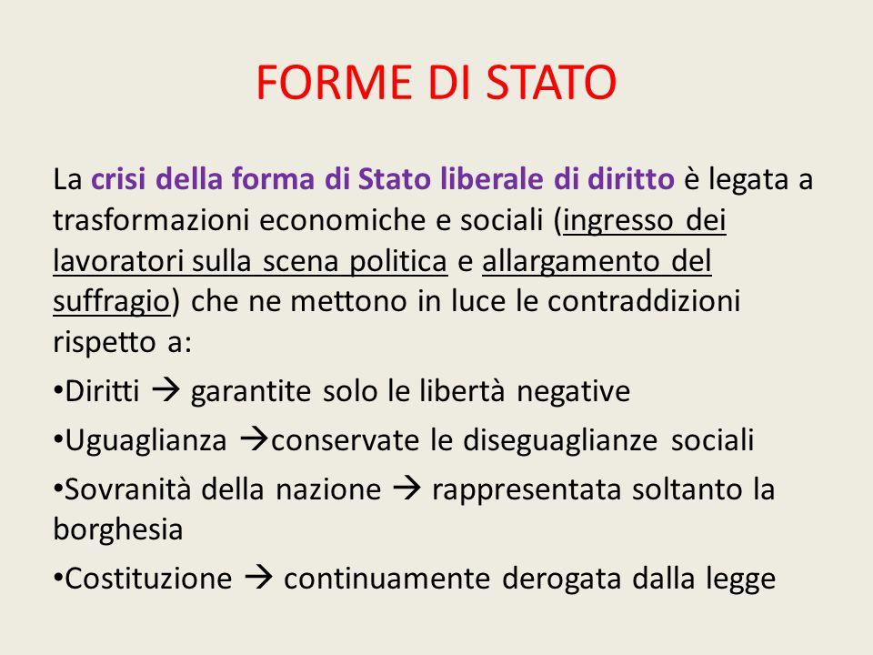 FORME DI STATO La crisi della forma di Stato liberale di diritto è legata a trasformazioni economiche e sociali (ingresso dei lavoratori sulla scena p