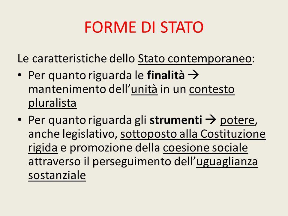 FORME DI STATO Le caratteristiche dello Stato contemporaneo: Per quanto riguarda le finalità  mantenimento dell'unità in un contesto pluralista Per q