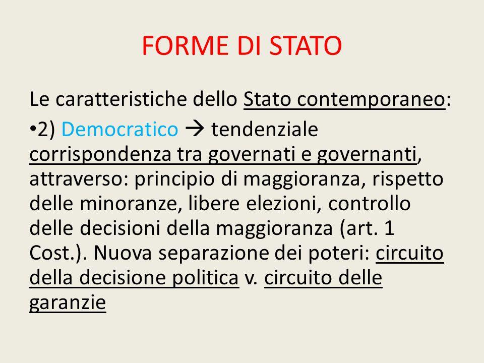 FORME DI STATO Le caratteristiche dello Stato contemporaneo: 2) Democratico  tendenziale corrispondenza tra governati e governanti, attraverso: princ