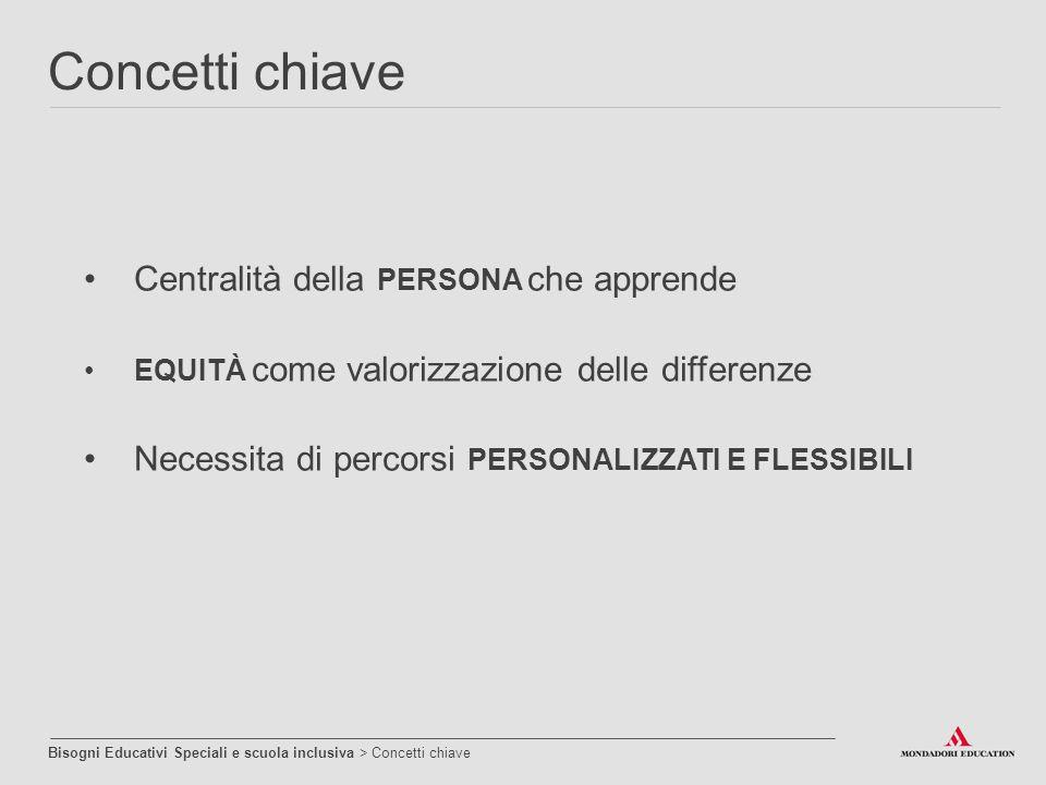 Centralità della PERSONA che apprende EQUITÀ come valorizzazione delle differenze Necessita di percorsi PERSONALIZZATI E FLESSIBILI Concetti chiave Bi