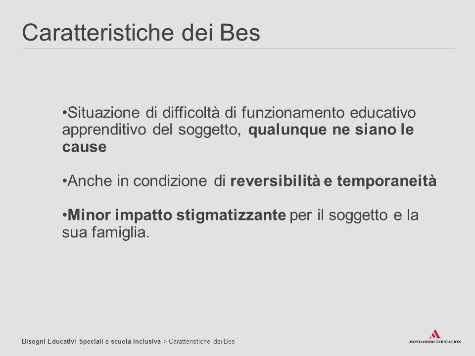 Situazione di difficoltà di funzionamento educativo apprenditivo del soggetto, qualunque ne siano le cause Anche in condizione di reversibilità e temp