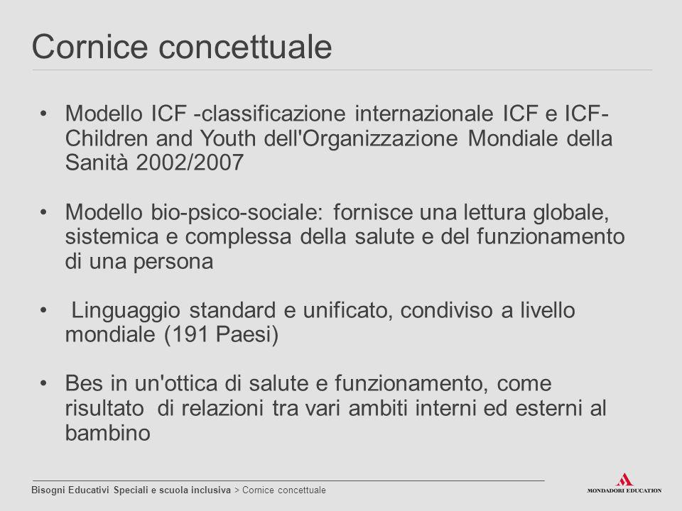 Modello ICF -classificazione internazionale ICF e ICF- Children and Youth dell'Organizzazione Mondiale della Sanità 2002/2007 Modello bio-psico-social