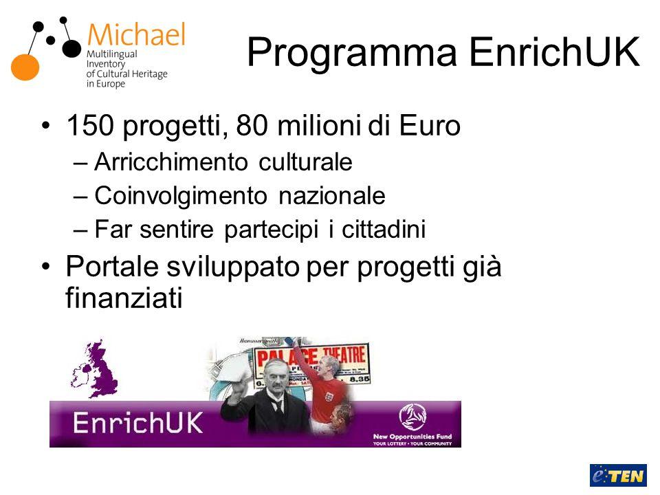 Programma EnrichUK 150 progetti, 80 milioni di Euro –Arricchimento culturale –Coinvolgimento nazionale –Far sentire partecipi i cittadini Portale sviluppato per progetti già finanziati